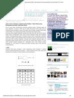 Jenis-Jenis Gerbang Logika Beserta Simbol, Tabel Kebenaran, Persamaan Boolean, Dan Data Sheet _ HTO Techno