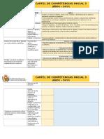 cartel de competencias de inicial 2015 (3 años).docx