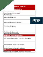 Mapeo Procedimiento Recepcion y Almacenamiento de Materia Prima