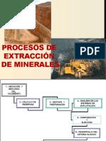 Proceso de Extraccion de Minerales[1]