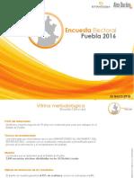 Encuesta de elección a gobernador - Puebla 2016