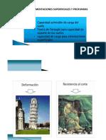 calculo de cimentaciones superficiales y profundas.......pdf