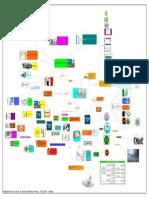 Mapa Mental Reglamento de La Ley de La Industria Eléctrica