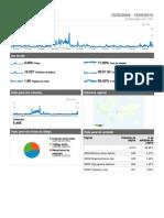 Relatório Analytics