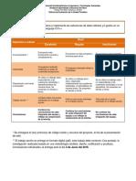 Rubrica Proyecto ED 2016B estructura