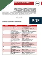 10 Fe de Erratas Domicilios de Asambleas Distritales Zac