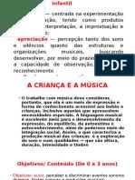 Resumo Rcnei Musica