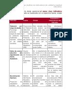 Análisis de Indicadores de Calidad y Equidad Educativa en Guatemala