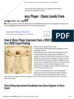 Anatomy of a Chess Player - Chess Levels From Beginner to Expert