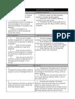 spellingactionplan