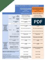 Tabla Cotizacion RDL 16_2013