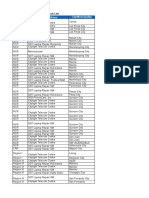 Alcatel Philippines Service Branch List 2014.07.07 (1)
