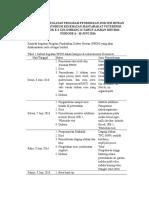 Kontrak Kegiatan Program Pendidikafsdfn Dokter Hewan