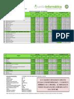 Escala Salarial Convenio Colectivo 2016 Unión Informática