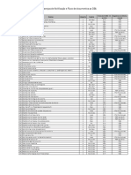 Relação de Doenças de Notificação e Respectivos Fluxos de Documentos