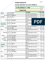 Resultado Muritiba 2014