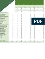 Plantilla Excel Presupuesto Familiar