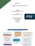 MAPA CONCEPTUAL NORMATIVIDAD DE LA CONTABILIDAD EN COLOMBIA.docx