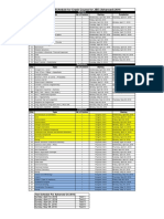Crash Course for Jee Advanced 2016 Revision Plan for Pcm