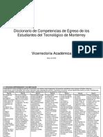 Diccionario de Competencias de Egreso de los Estudiantes del Tecnológico de Monterrey