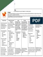 pbldesignworksheet