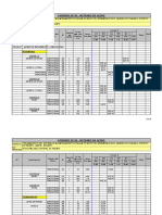 4.1. Planilla de Metrados (Formato 09)