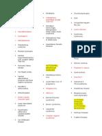 List of Genetic Diseases HIGH YIELD USMLE STEP 1