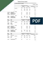 Analisis de Presion Unitarios