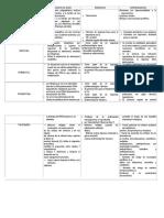 Fármaco Tab Antimicrobianos