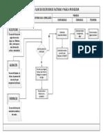 Diagrama de Flujo - Recepcion de Factura y Pago a Proveedor