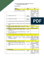 Contoh Evaluasi Praktik Profesional Dokter Spb.spog. Spm, Sp