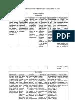 Cuadro Fisiopatologico de Enfermedades Causadas Por El Agua Ok