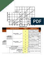 tablas clasificaion de suelos.docx