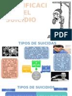 Clasificación Del Suicidio