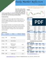 Live Commodity Market Trend