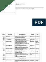 Rancangan Tahunan ABM.doc