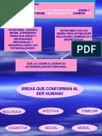 Áreas Del Ser Humano 1-2