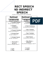 Direct Indirect 7