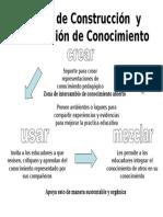 Circulo de Construccin y Distribucin de Conocimiento 1214877884612536 9 (1)