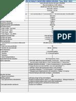 ficha-tecnica-sierra-nevada-14-15.pdf