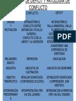 PP Cuadro déficit y Conflicto