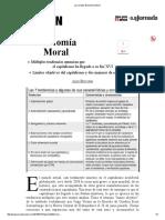 Botlvinik- Economía Moral 1
