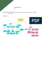 02-LTM-PBL 1-Aulia Ratna Endriana.pdf