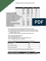 Tabelas de Retenção de Impostos Na Prestação de Serviços