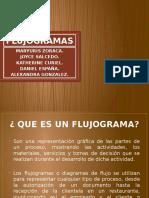 FLUJOGRAMAS CALIDAD