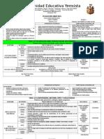 Planeacion Clase Tecnología 1