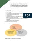 Teorias y Modelos de Liderazgo