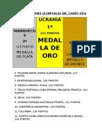 Clasificaciones Olimpiadas Del Camín 2016