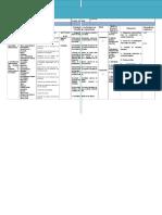 Modelo de Planificación Tecnica