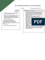 Procedimiento de Cobro de Los Certificados de Depósito y de Los Bonos de Prenda